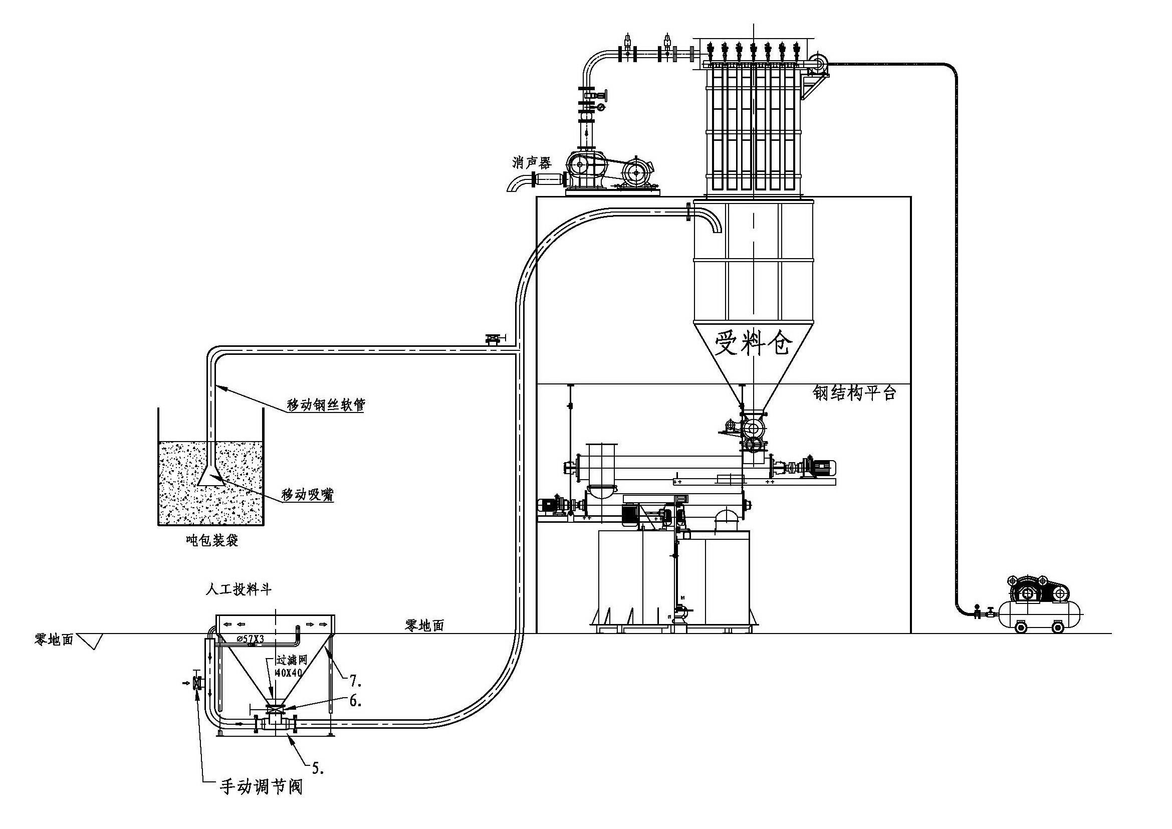 负压吸送泵吸送式气力输灰系统